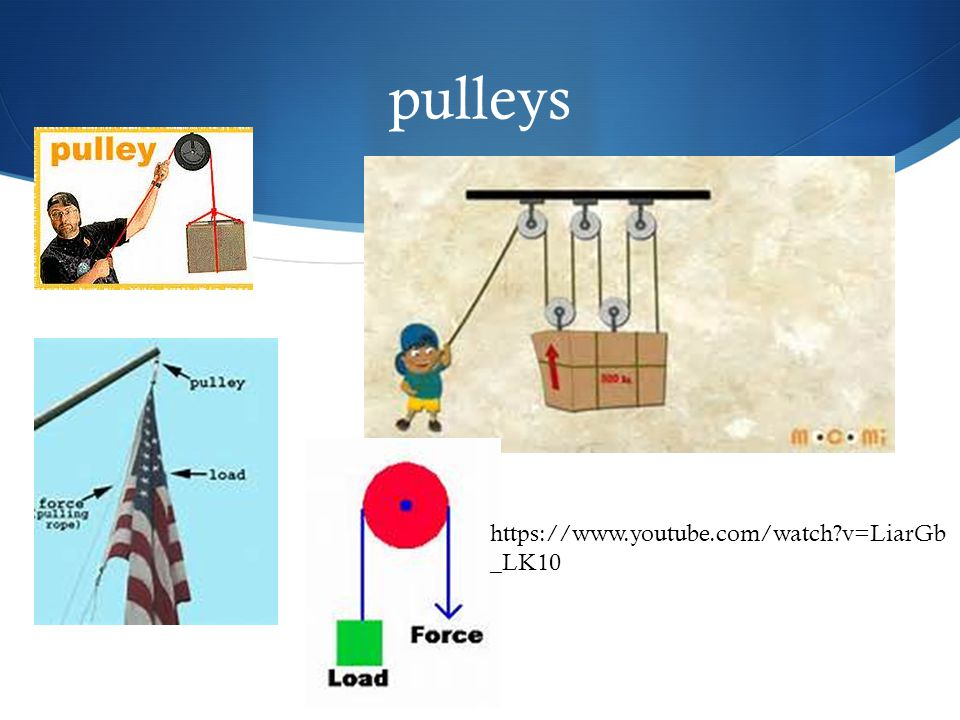 pulleys https://www.youtube.com/watch?v=LiarGb _LK10