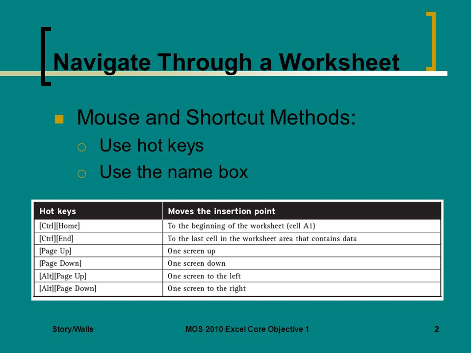 Navigate Through a Worksheet Mouse and Shortcut Methods:  Use hot keys  Use the name box Story/WallsMOS 2010 Excel Core Objective 122