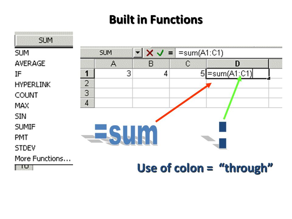 Built in Functions Use of colon = through
