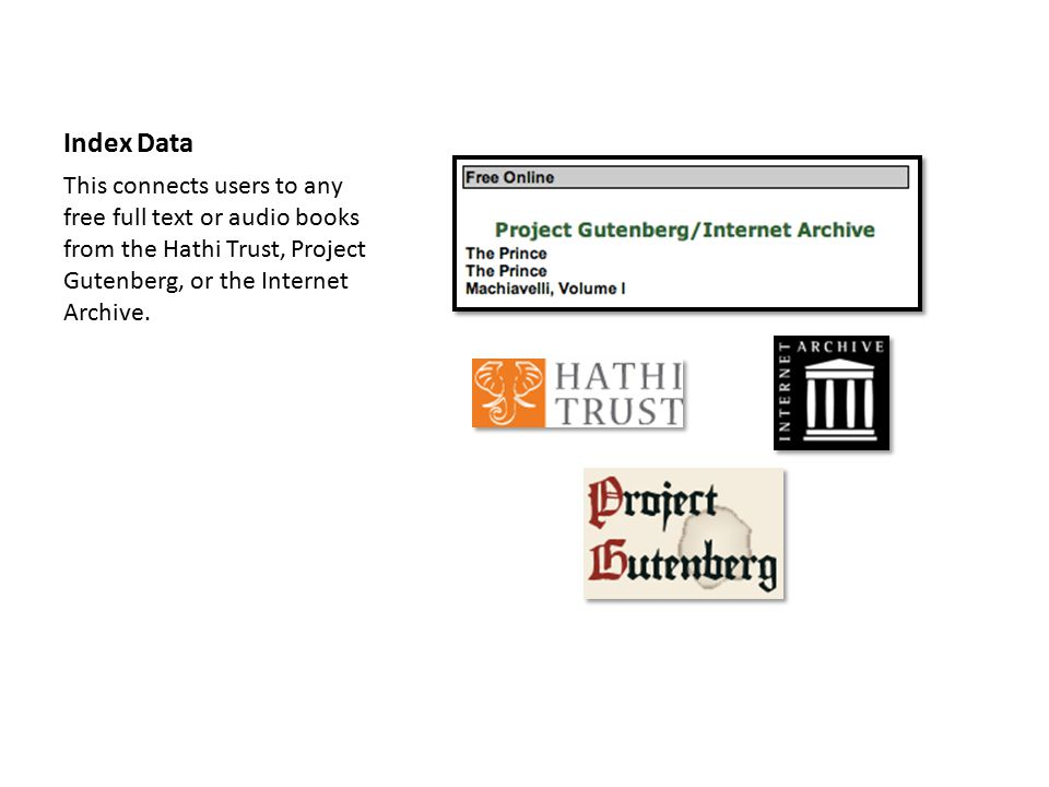 Index Data This connects users to any free full text or audio books from the Hathi Trust, Project Gutenberg, or the Internet Archive.