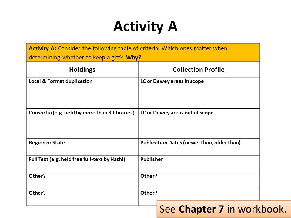 Activity A Activity A: Consider the following table of criteria. Which ones matter when determining whether to keep a gift? Why? HoldingsCollection Pr