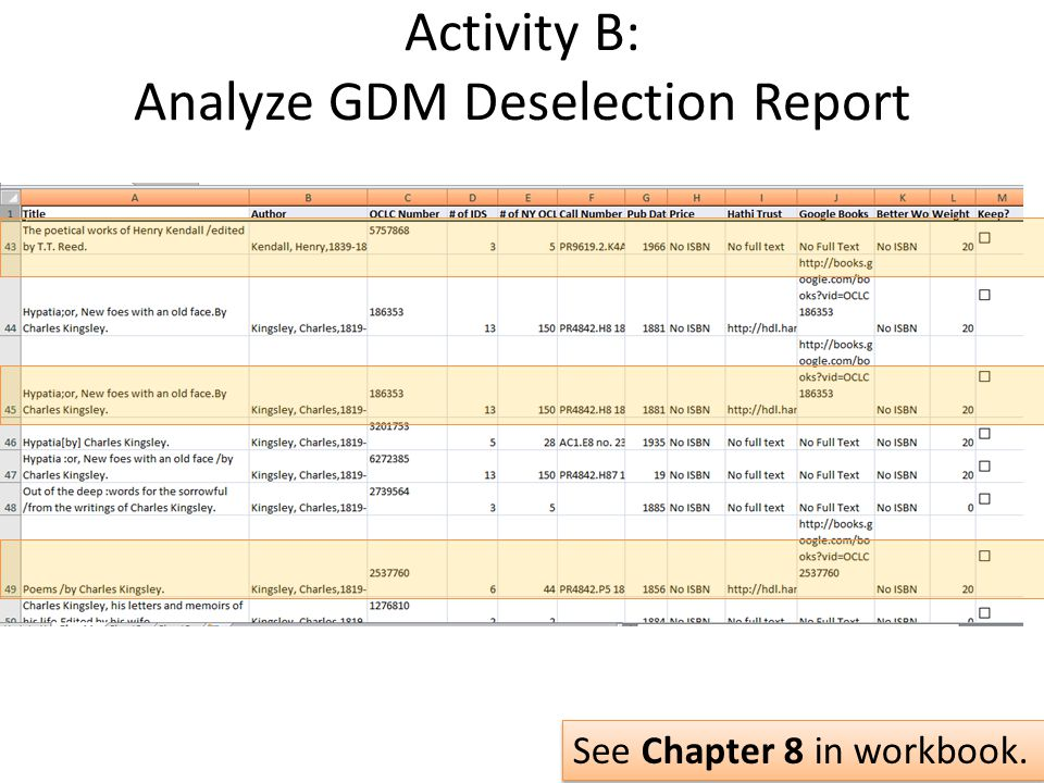 Activity B: Analyze GDM Deselection Report See Chapter 8 in workbook.