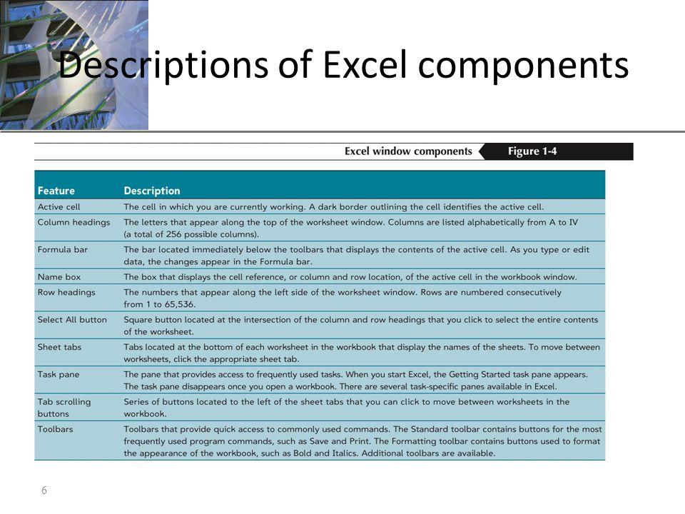 XP Descriptions of Excel components 6