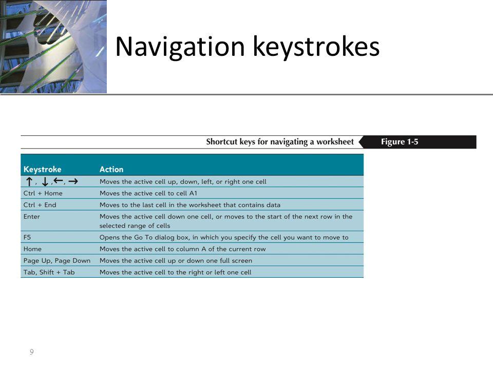 XP Navigation keystrokes 9
