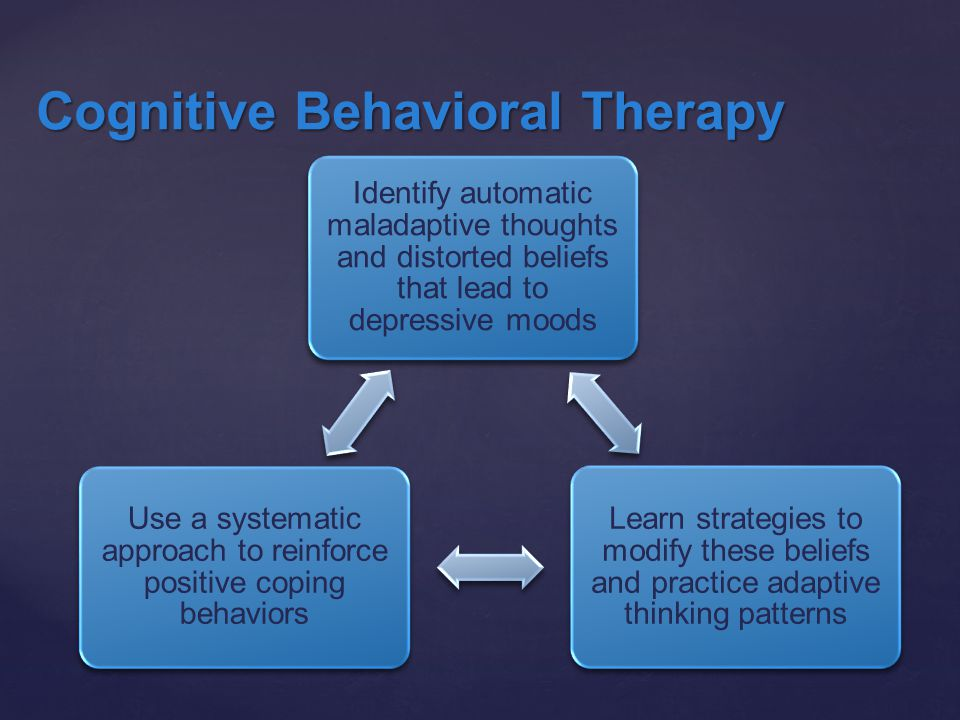 Identify automatic maladaptive thoughts and distorted beliefs that lead to depressive moods Learn strategies to modify these beliefs and practice adap