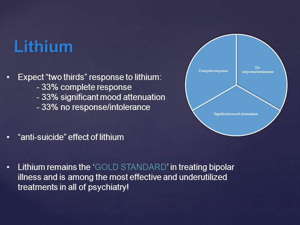 "Lithium Expect ""two thirds"" response to lithium: - 33% complete response - 33% significant mood attenuation - 33% no response/intolerance ""anti-suicid"