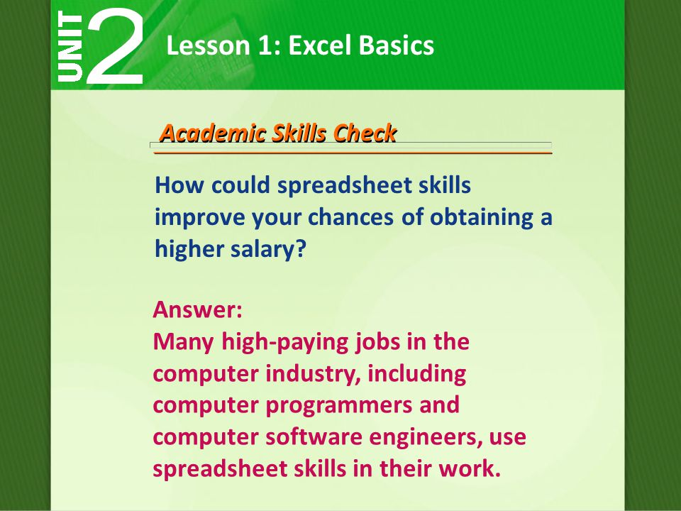 How could spreadsheet skills improve your chances of obtaining a higher salary.