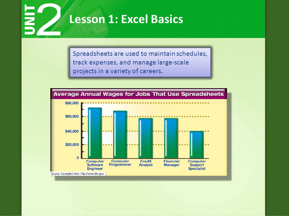 Lesson 1: Excel Basics To calculate a sum in Excel 2007, use a formula.