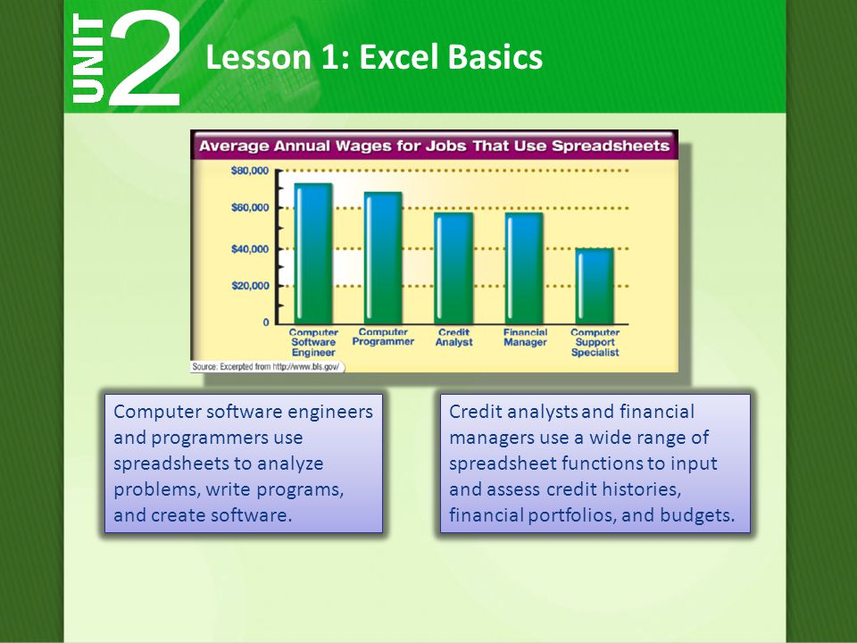 Lesson 1: Excel Basics To open an existing workbook, you need to know the name of the file and in which folder it was saved.