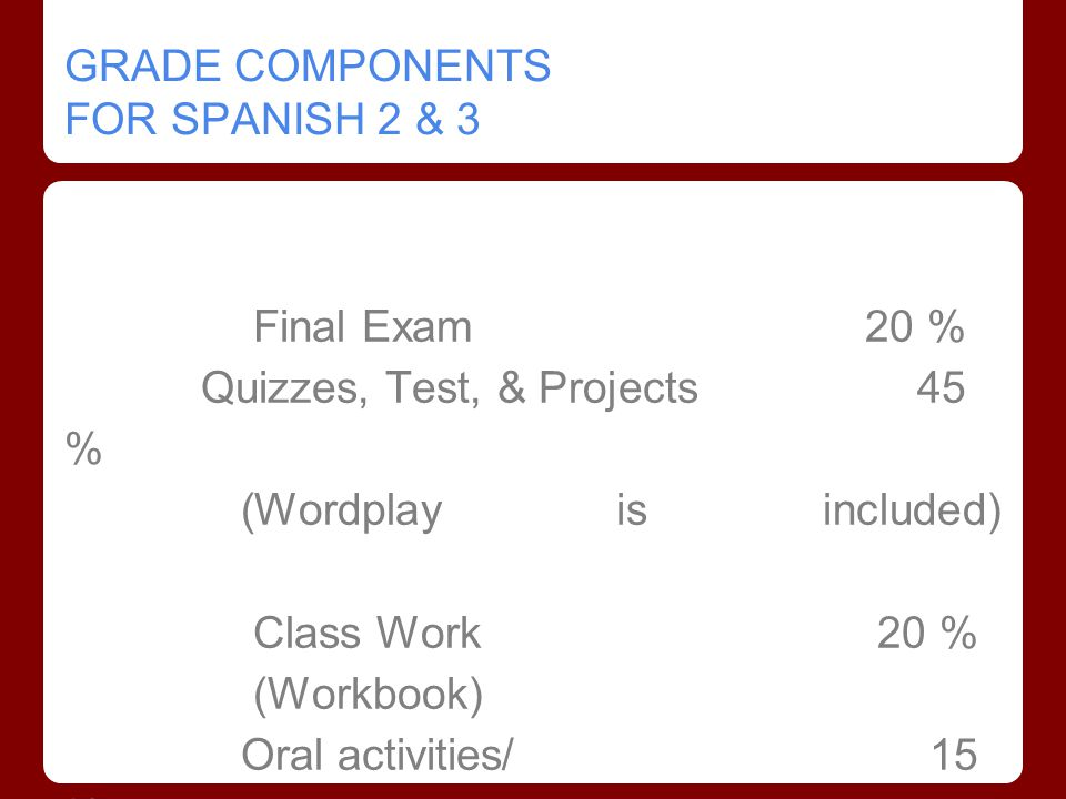 GRADE COMPONENTS FOR SPANISH 2 & 3 Final Exam 20 % Quizzes, Test, & Projects 45 % (Wordplay is included) Class Work 20 % (Workbook) Oral activities/ 1