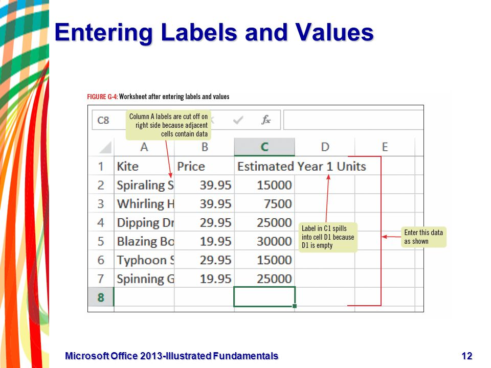 Entering Labels and Values 12Microsoft Office 2013-Illustrated Fundamentals
