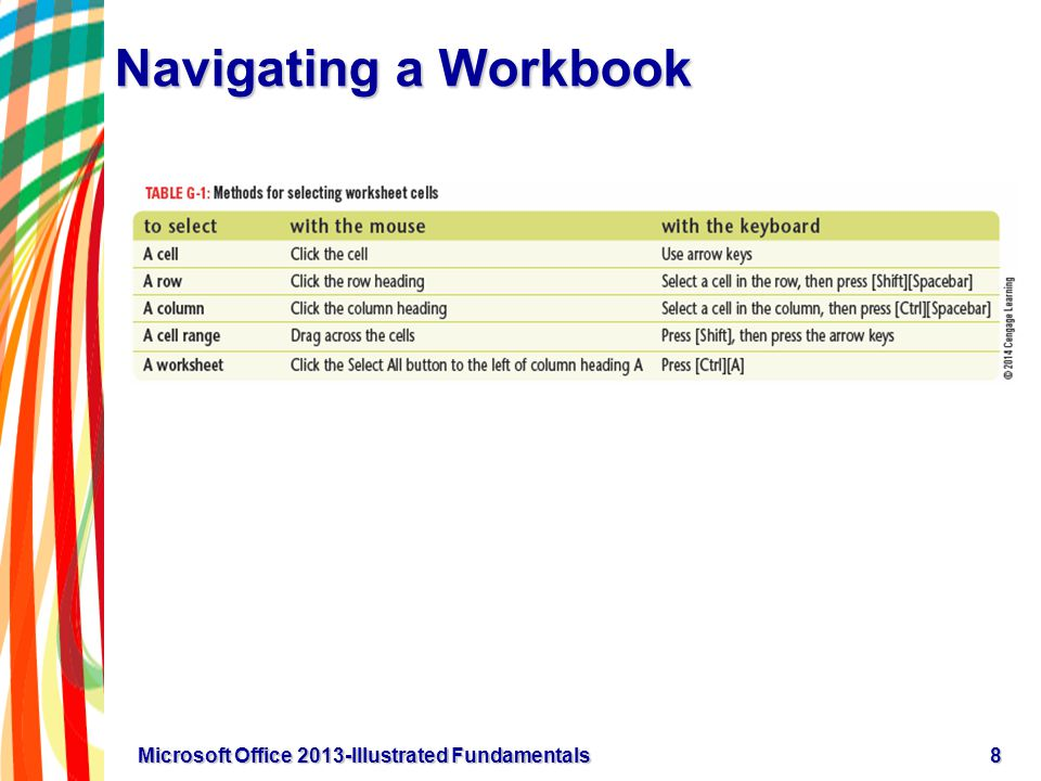 Navigating a Workbook 8Microsoft Office 2013-Illustrated Fundamentals