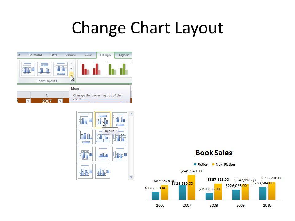 Change Chart Layout