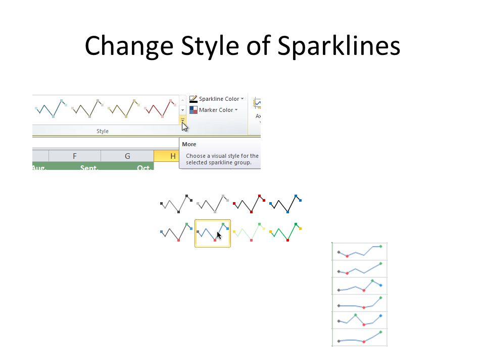 Change Style of Sparklines