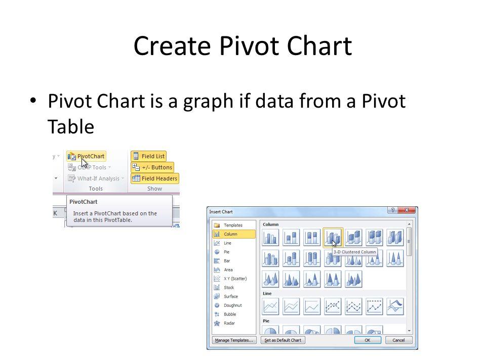 Create Pivot Chart Pivot Chart is a graph if data from a Pivot Table