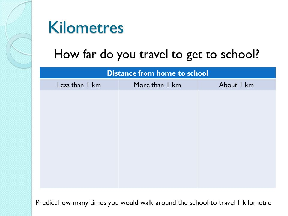 Kilometres Distance from home to school Less than 1 kmMore than 1 kmAbout 1 km How far do you travel to get to school.