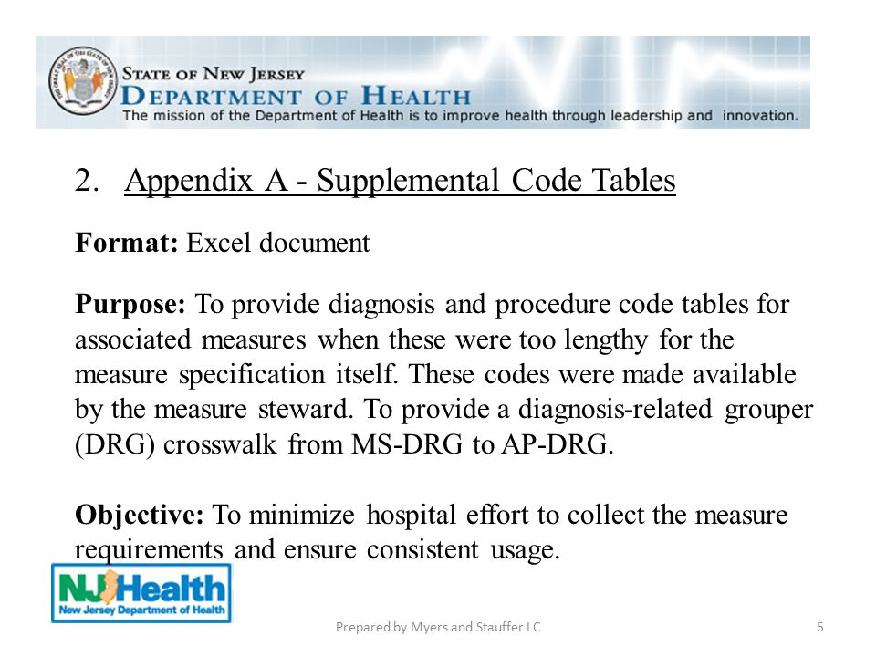 2.Appendix A - Supplemental Code Tables Format: Excel document Purpose: To provide diagnosis and procedure code tables for associated measures when th