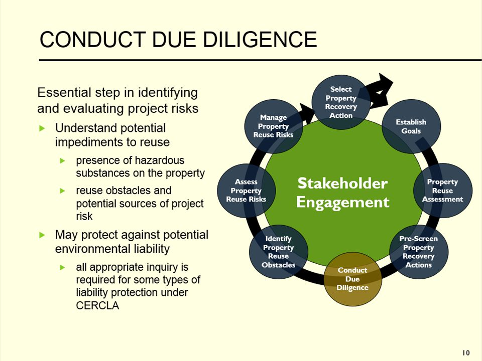 CONDUCT DUE DILIGENCE Essential step in identifying and evaluating project risks  Understand potential impediments to reuse  presence of hazardous s