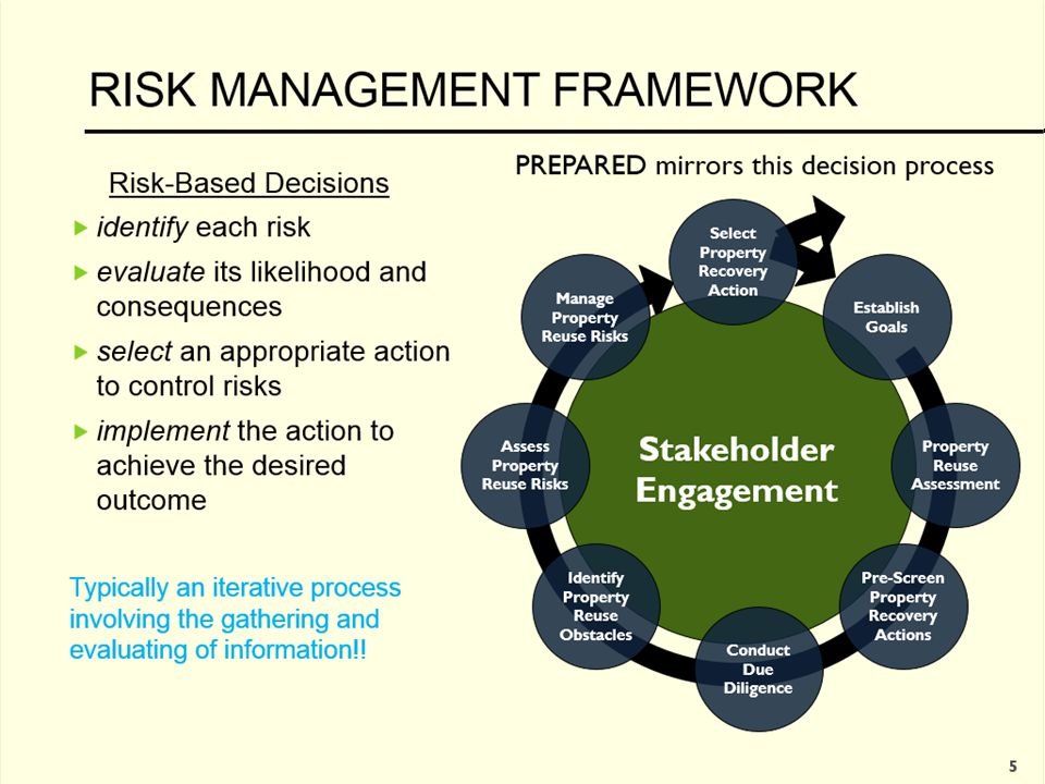 RISK MANAGEMENT FRAMEWORK Risk-Based Decisions  identify each risk  evaluate its likelihood and consequences  select an appropriate action to contr