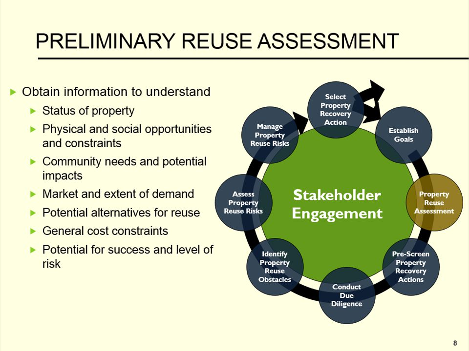 PRELIMINARY REUSE ASSESSMENT  Obtain information to understand  Status of property  Physical and social opportunities and constraints  Community n