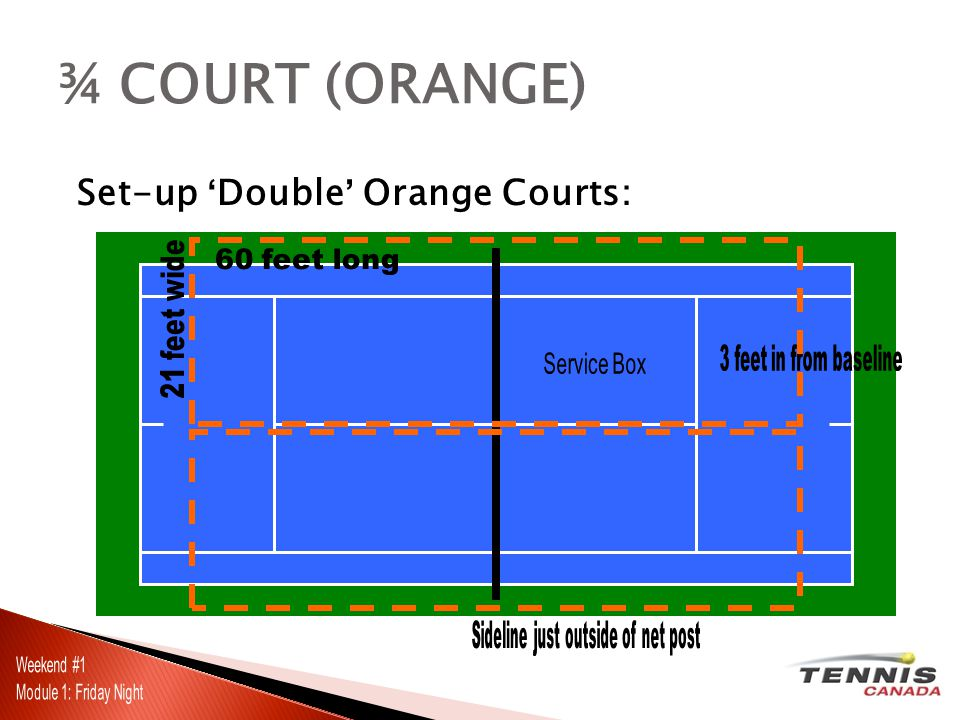 Set-up 'Double' Orange Courts: ¾ COURT (ORANGE)
