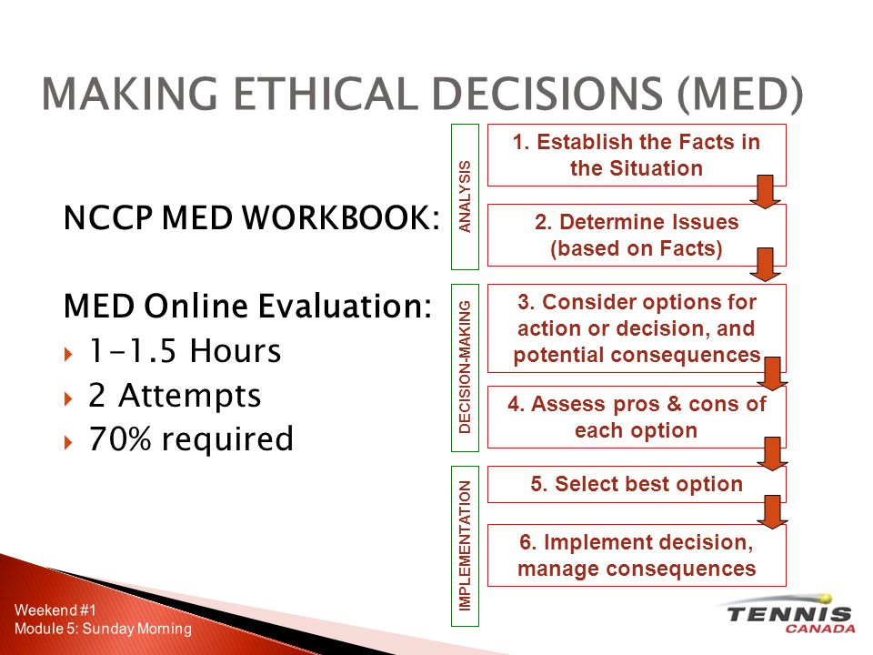 NCCP MED WORKBOOK: MED Online Evaluation:  1-1.5 Hours  2 Attempts  70% required MAKING ETHICAL DECISIONS (MED) 1.