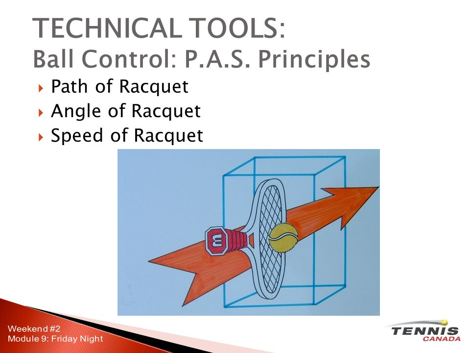  Path of Racquet  Angle of Racquet  Speed of Racquet TECHNICAL TOOLS: Ball Control: P.A.S.