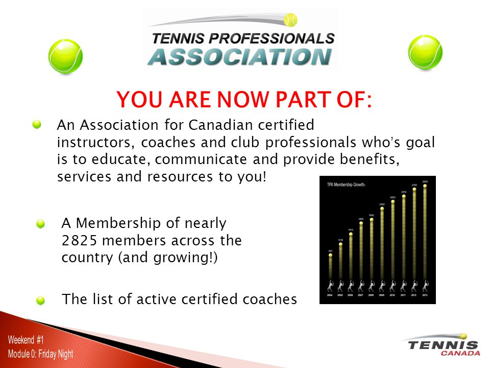 YOU ARE NOW PART OF: An Association for Canadian certified instructors, coaches and club professionals who's goal is to educate, communicate and provide benefits, services and resources to you.
