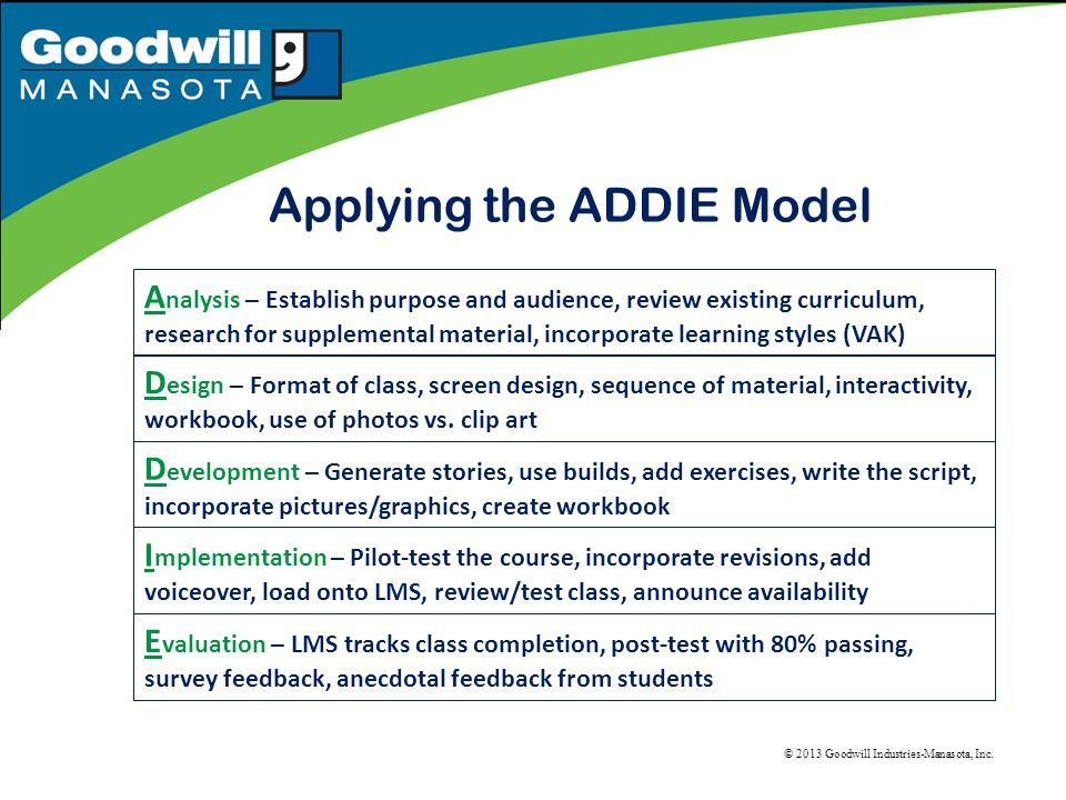 Applying the ADDIE Model A nalysis – Establish purpose and audience, review existing curriculum, research for supplemental material, incorporate learning styles (VAK) D esign – Format of class, screen design, sequence of material, interactivity, workbook, use of photos vs.