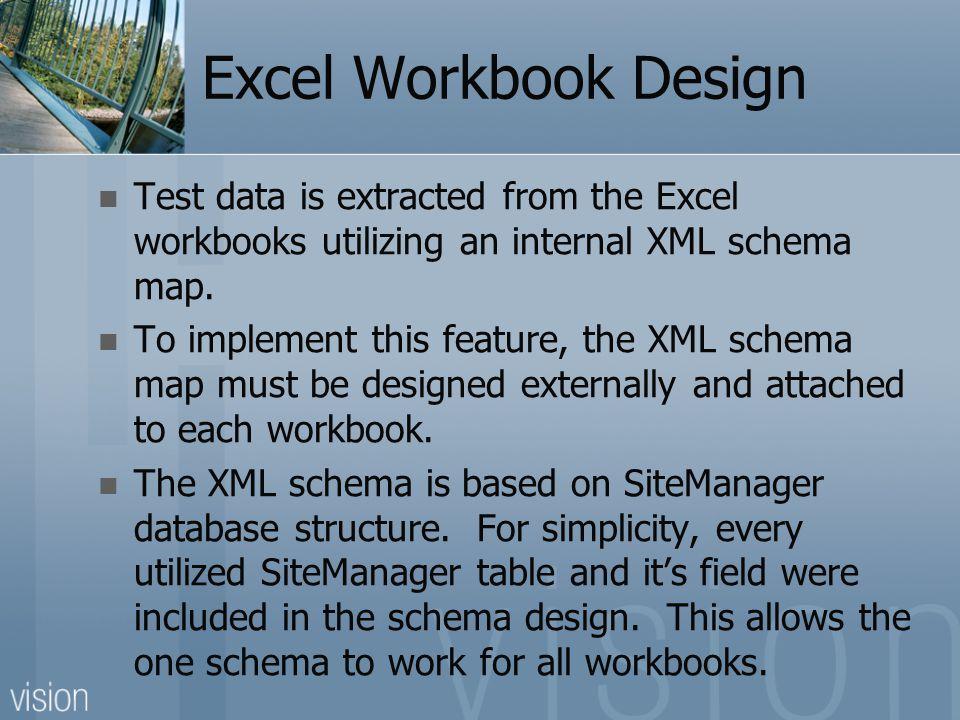 Excel Workbook Design Test data is extracted from the Excel workbooks utilizing an internal XML schema map.