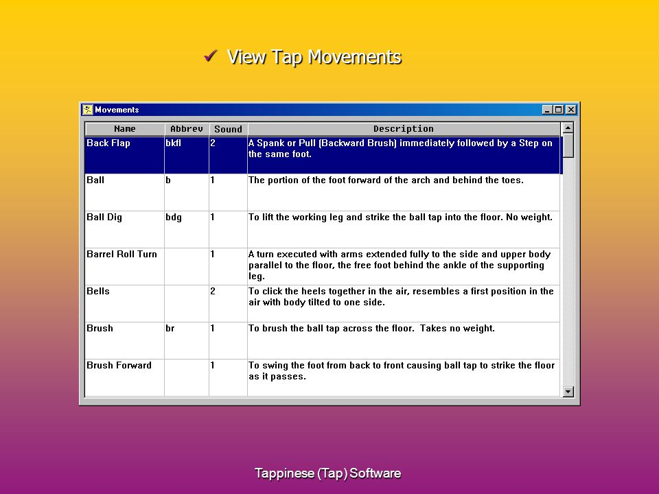Tappinese (Tap) Software View Tap Movements View Tap Movements