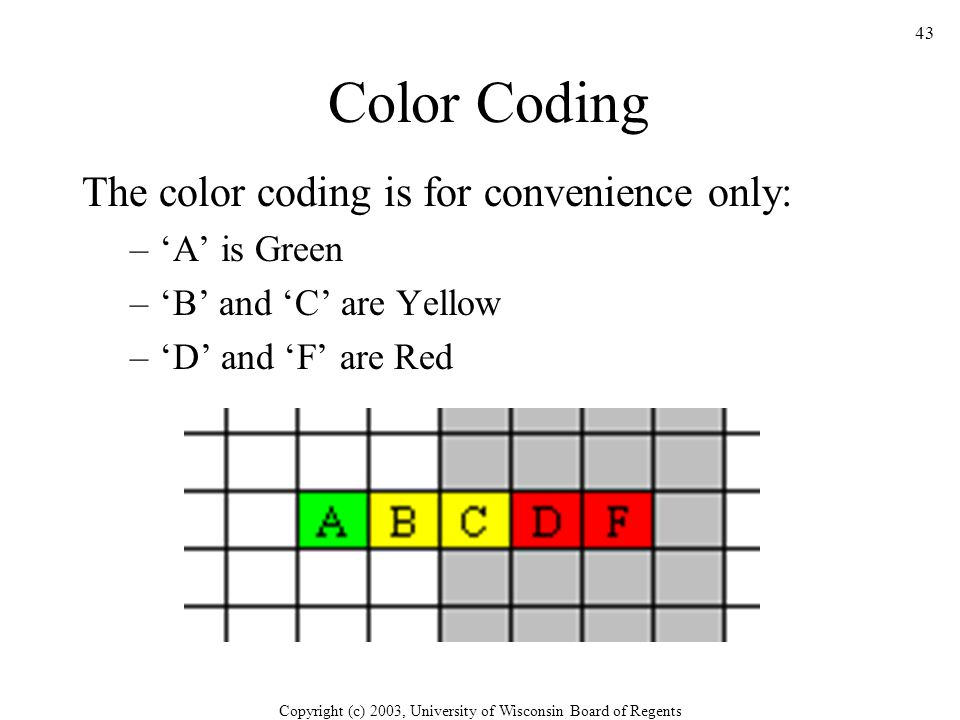 Copyright (c) 2003, University of Wisconsin Board of Regents 43 Color Coding The color coding is for convenience only: –'A' is Green –'B' and 'C' are Yellow –'D' and 'F' are Red