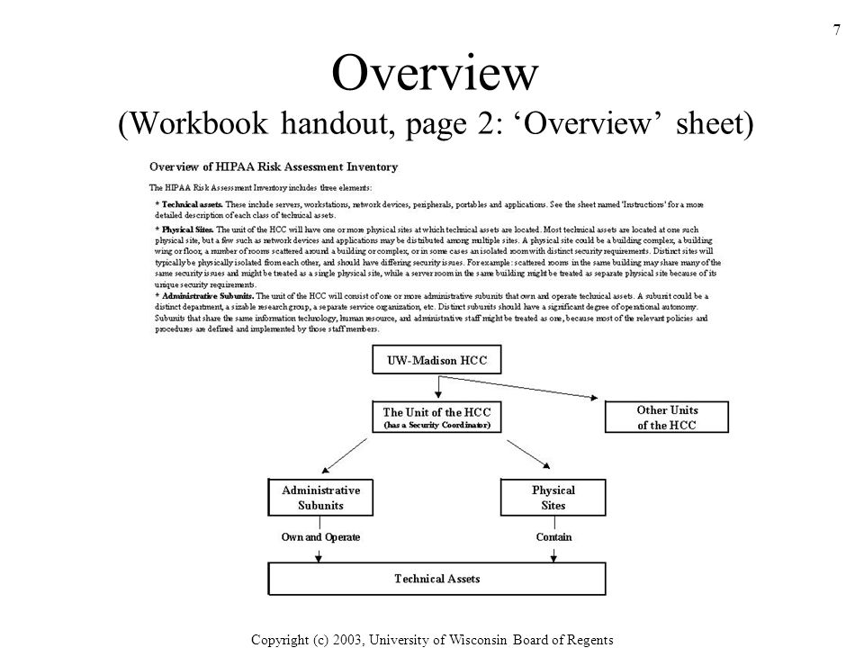 Copyright (c) 2003, University of Wisconsin Board of Regents 7 Overview (Workbook handout, page 2: 'Overview' sheet)