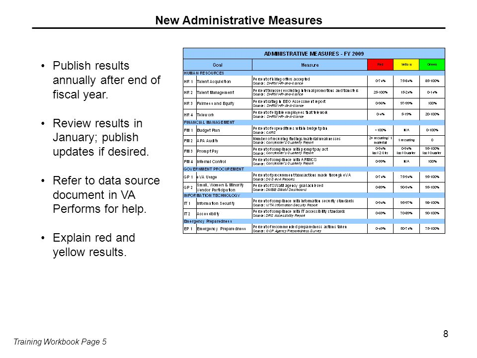 8 New Administrative Measures Training Workbook Page 5 Publish results annually after end of fiscal year.