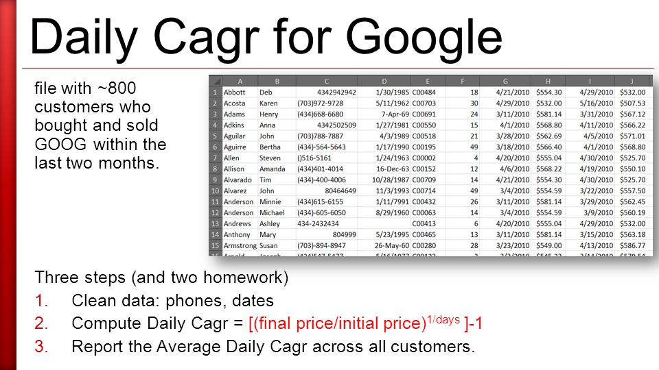 Daily Cagr for Google file with ~800 customers who bought and sold GOOG within the last two months.