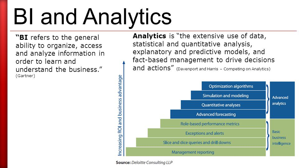 BI and Analytics Analytics is the extensive use of data, statistical and quantitative analysis, explanatory and predictive models, and fact-based management to drive decisions and actions (Davenport and Harris – Competing on Analytics) BI refers to the general ability to organize, access and analyze information in order to learn and understand the business. (Gartner)