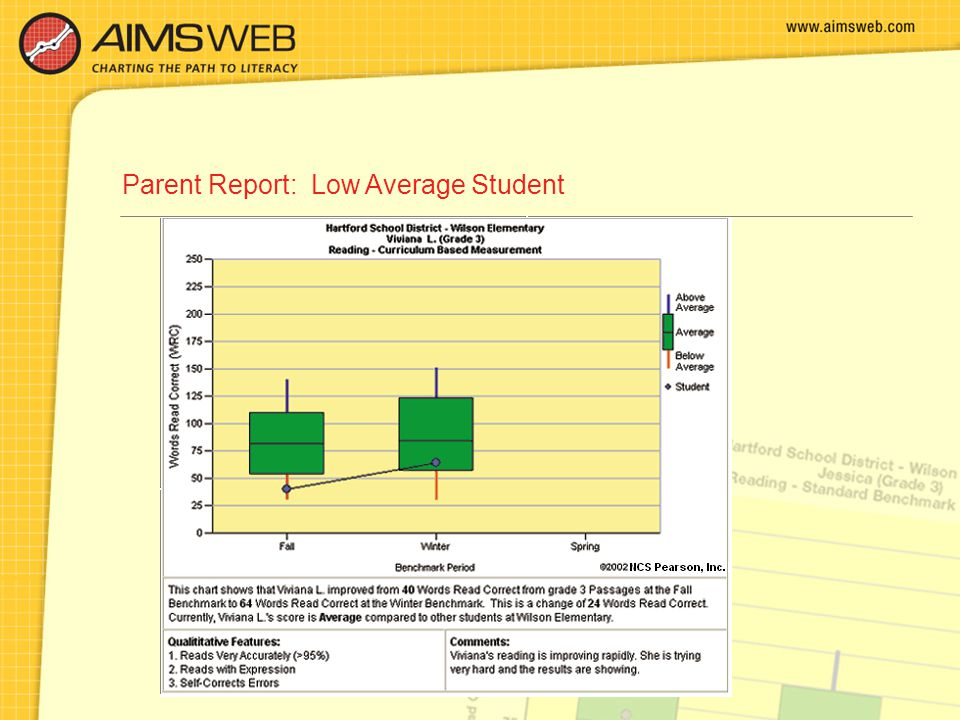 Parent Report: Low Average Student
