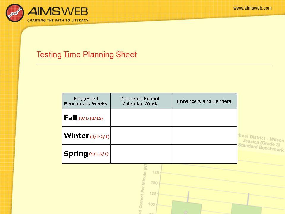 Testing Time Planning Sheet
