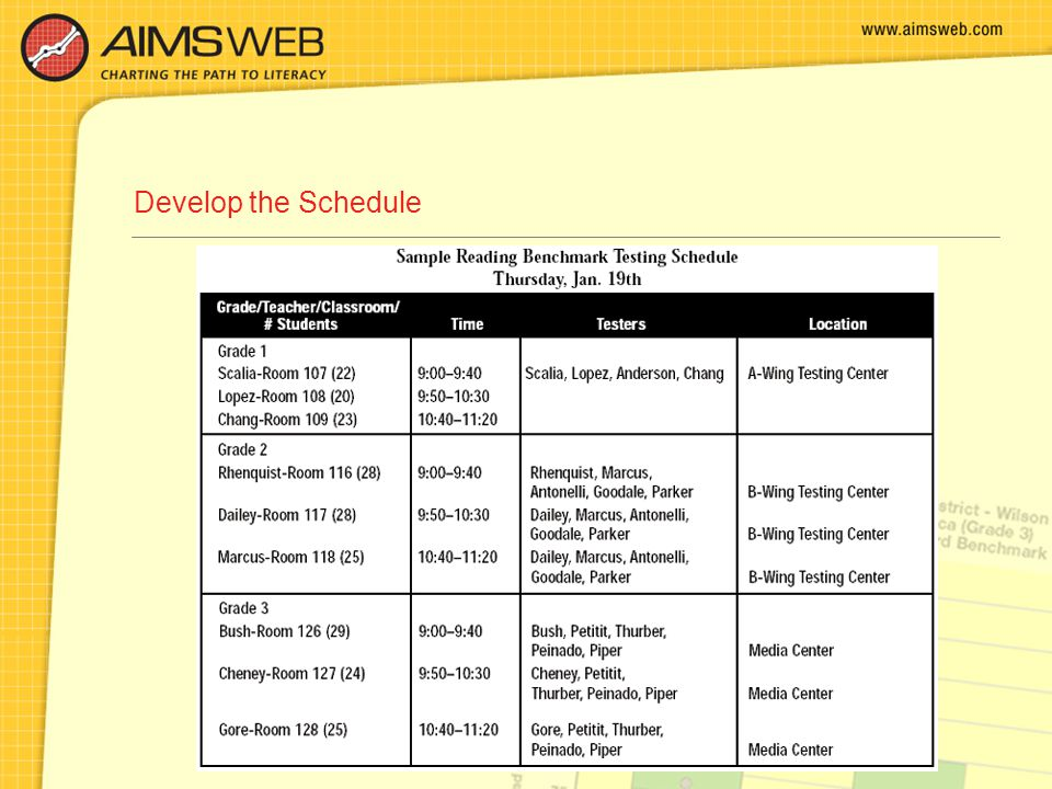 Develop the Schedule