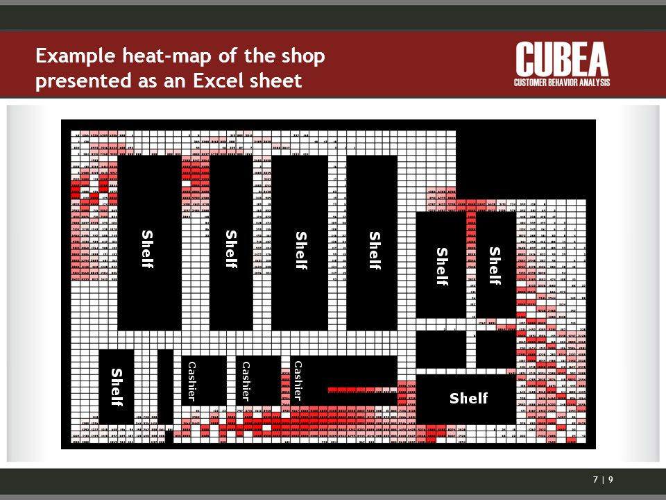 Example heat-map of the shop presented as an Excel sheet 7 | 9