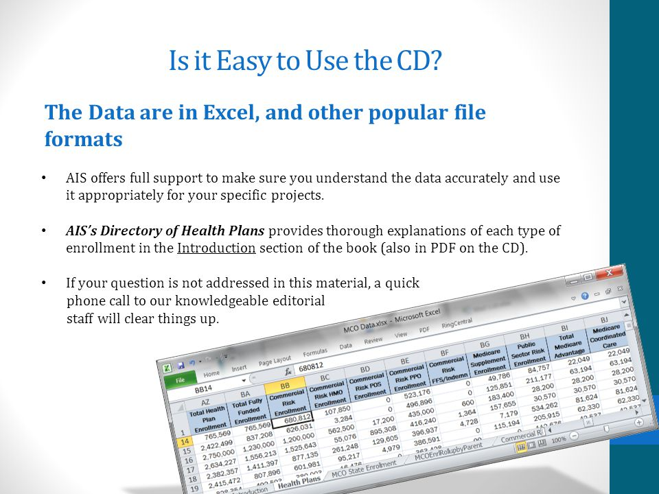 Is it Easy to Use the CD CD files are in regular Windows formats — no special software to learn