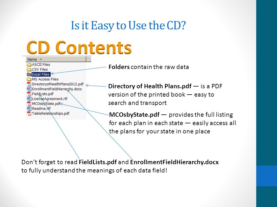 Is it Easy to Use the CD.