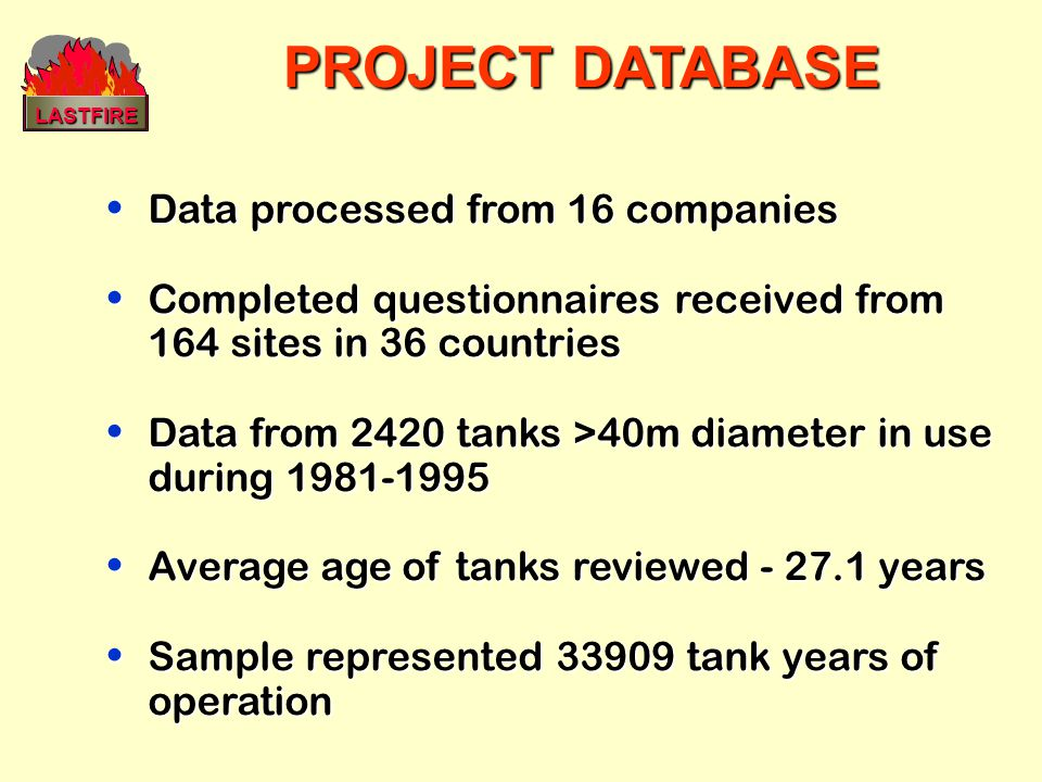 Data processed from 16 companies Data processed from 16 companies Completed questionnaires received from 164 sites in 36 countries Completed questionn
