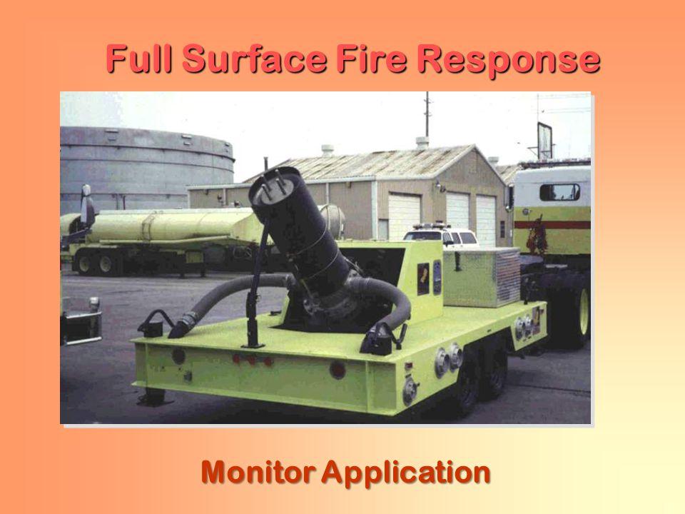 Monitor Application