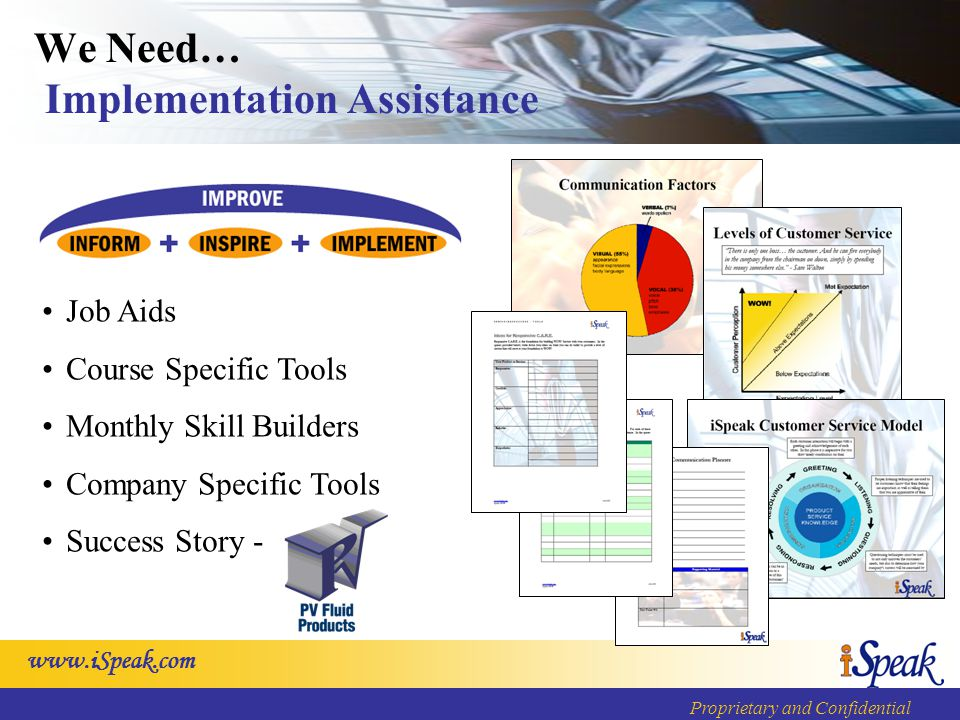 www.iSpeak.com Proprietary and Confidential We Need… Implementation Assistance Job Aids Course Specific Tools Monthly Skill Builders Company Specific Tools Success Story -