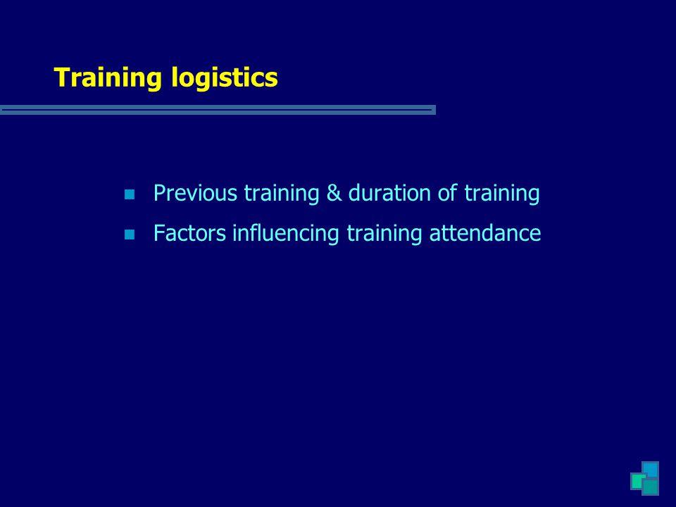 Training logistics Previous training & duration of training Factors influencing training attendance