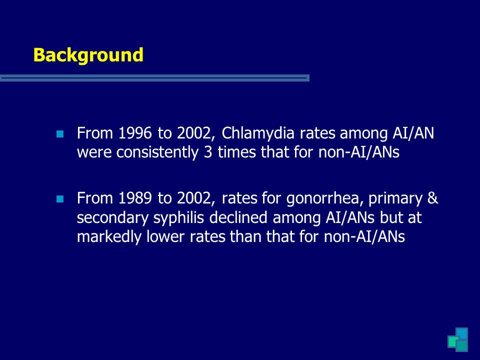 Background From 1996 to 2002, Chlamydia rates among AI/AN were consistently 3 times that for non-AI/ANs From 1989 to 2002, rates for gonorrhea, primary & secondary syphilis declined among AI/ANs but at markedly lower rates than that for non-AI/ANs