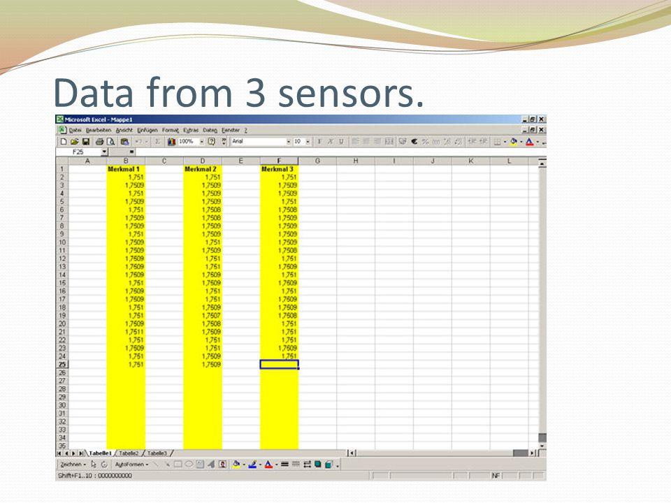 Data from 3 sensors.