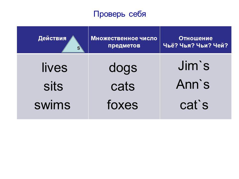 ДействияМножественное число предметов Отношение Чьё.