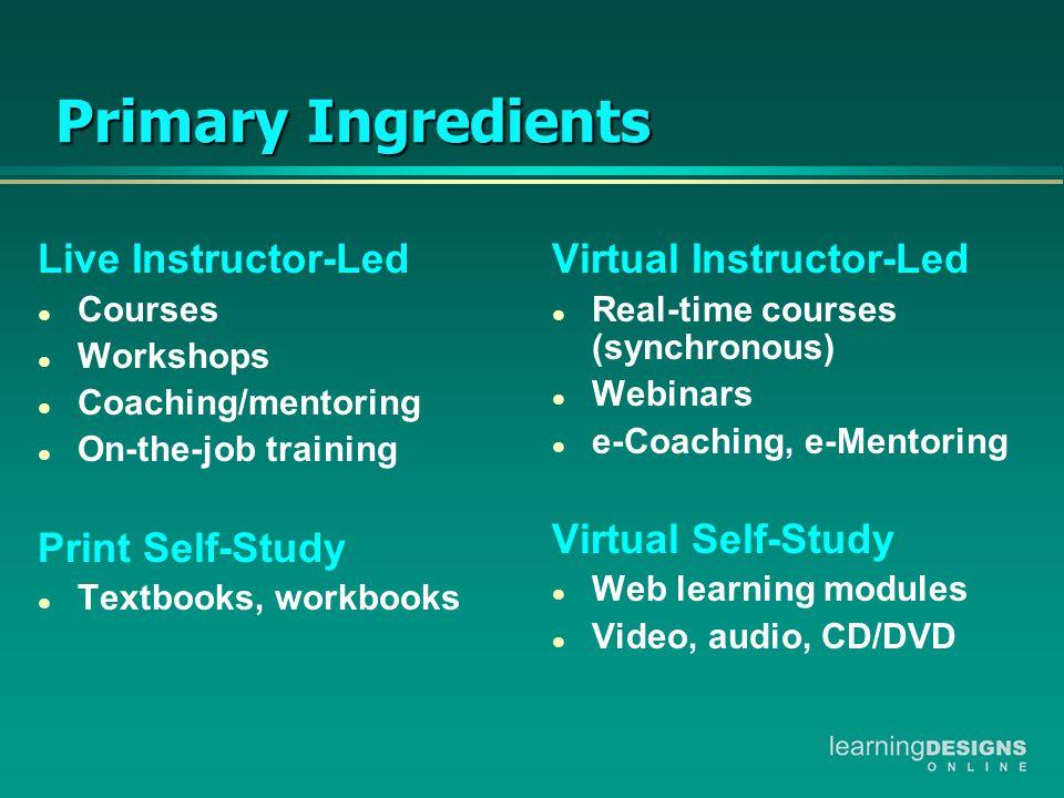 Primary Ingredients Live Instructor-Led l Courses l Workshops l Coaching/mentoring l On-the-job training Print Self-Study l Textbooks, workbooks Virtual Instructor-Led l Real-time courses (synchronous) l Webinars l e-Coaching, e-Mentoring Virtual Self-Study l Web learning modules l Video, audio, CD/DVD